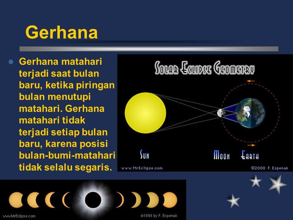 Gerhana Gerhana matahari terjadi saat bulan baru, ketika piringan bulan menutupi matahari. Gerhana matahari tidak terjadi setiap bulan baru, karena po