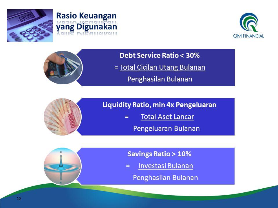 Debt Service Ratio < 30% = Total Cicilan Utang Bulanan Penghasilan Bulanan Liquidity Ratio, min 4x Pengeluaran = Total Aset Lancar Pengeluaran Bulanan