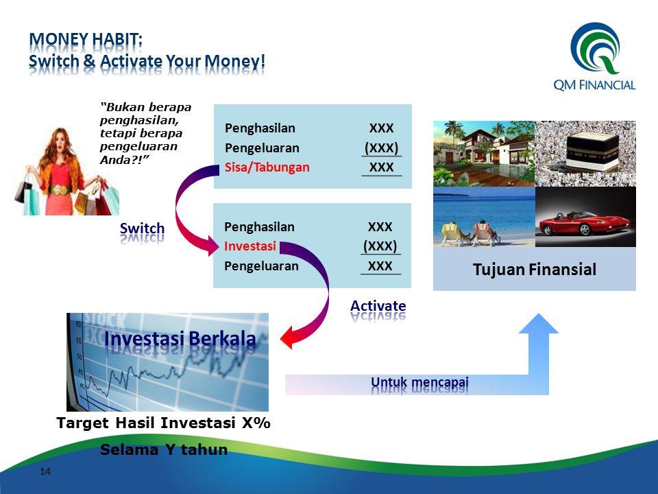 """""""Bukan berapa penghasilan, tetapi berapa pengeluaran Anda?!"""" Target Hasil Investasi X% Selama Y tahun Penghasilan XXX Pengeluaran (XXX) Sisa/Tabungan"""