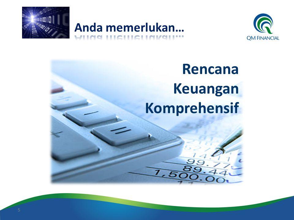 5 Rencana Keuangan Komprehensif