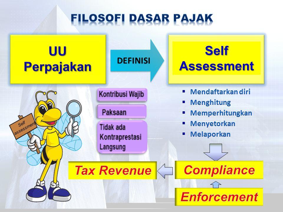 DEFINISI Self Assessment Self assessment