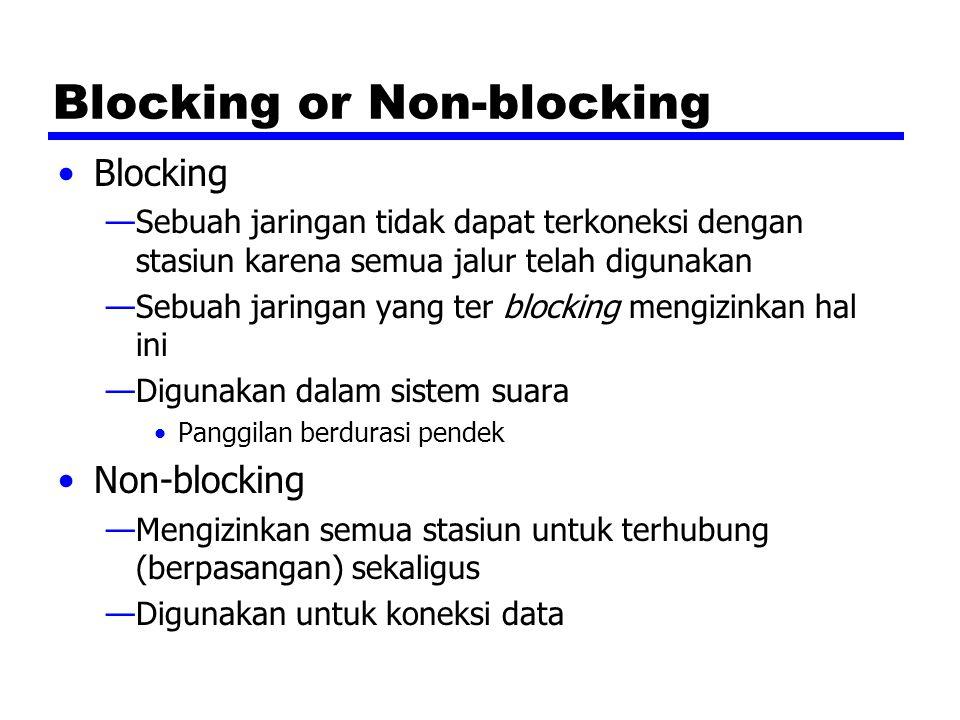 Blocking or Non-blocking Blocking —Sebuah jaringan tidak dapat terkoneksi dengan stasiun karena semua jalur telah digunakan —Sebuah jaringan yang ter
