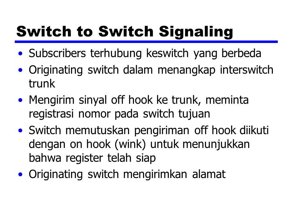 Switch to Switch Signaling Subscribers terhubung keswitch yang berbeda Originating switch dalam menangkap interswitch trunk Mengirim sinyal off hook k