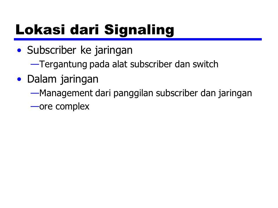 Lokasi dari Signaling Subscriber ke jaringan —Tergantung pada alat subscriber dan switch Dalam jaringan —Management dari panggilan subscriber dan jari