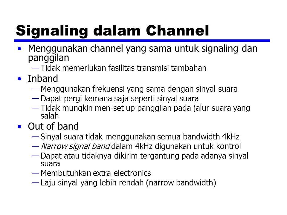 Signaling dalam Channel Menggunakan channel yang sama untuk signaling dan panggilan —Tidak memerlukan fasilitas transmisi tambahan Inband —Menggunakan