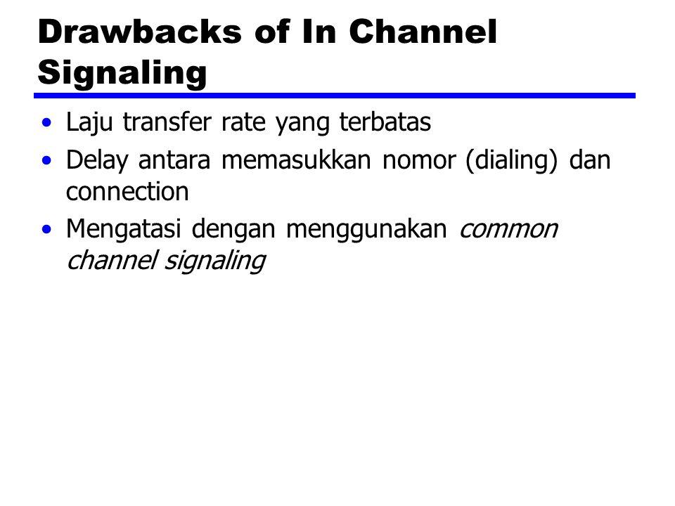 Drawbacks of In Channel Signaling Laju transfer rate yang terbatas Delay antara memasukkan nomor (dialing) dan connection Mengatasi dengan menggunakan