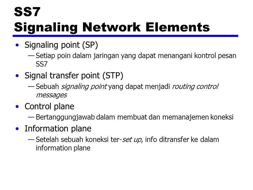 SS7 Signaling Network Elements Signaling point (SP) —Setiap poin dalam jaringan yang dapat menangani kontrol pesan SS7 Signal transfer point (STP) —Se