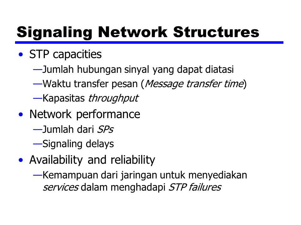 Signaling Network Structures STP capacities —Jumlah hubungan sinyal yang dapat diatasi —Waktu transfer pesan (Message transfer time) —Kapasitas throug