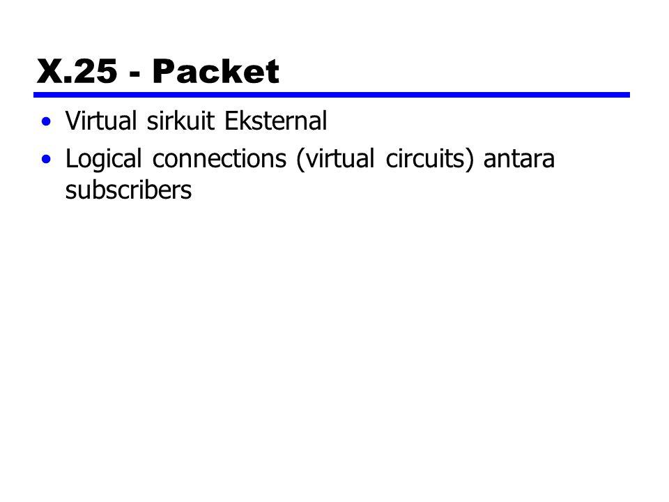 X.25 - Packet Virtual sirkuit Eksternal Logical connections (virtual circuits) antara subscribers