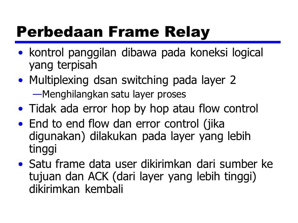 Perbedaan Frame Relay kontrol panggilan dibawa pada koneksi logical yang terpisah Multiplexing dsan switching pada layer 2 —Menghilangkan satu layer p