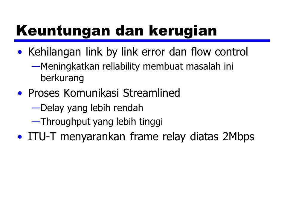 Keuntungan dan kerugian Kehilangan link by link error dan flow control —Meningkatkan reliability membuat masalah ini berkurang Proses Komunikasi Strea