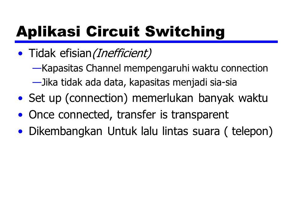 Aplikasi Circuit Switching Tidak efisian(Inefficient) —Kapasitas Channel mempengaruhi waktu connection —Jika tidak ada data, kapasitas menjadi sia-sia