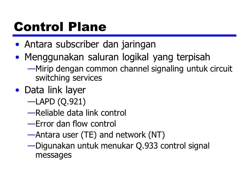 Control Plane Antara subscriber dan jaringan Menggunakan saluran logikal yang terpisah —Mirip dengan common channel signaling untuk circuit switching