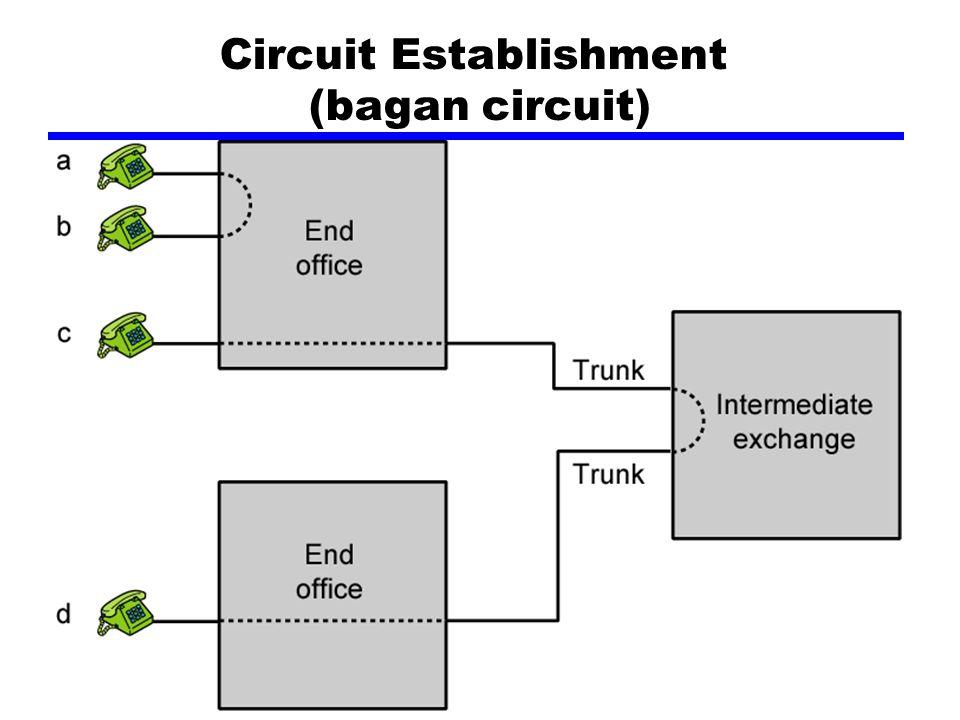 Circuit Switch Elements