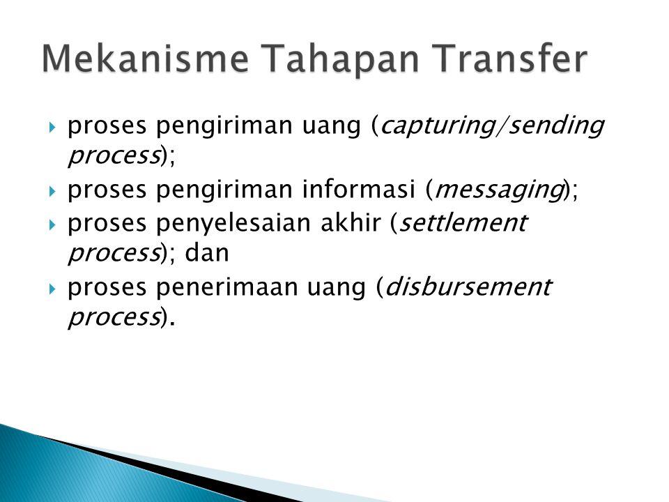  proses pengiriman uang (capturing/sending process);  proses pengiriman informasi (messaging);  proses penyelesaian akhir (settlement process); dan