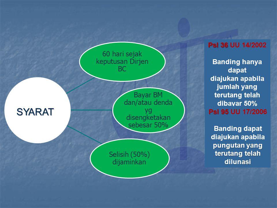 60 hari sejak keputusan Dirjen BC Bayar BM dan/atau denda yg disengketakan sebesar 50% Selisih (50%) dijaminkan SYARAT Psl 36 Psl 36 UU 14/2002 Bandin