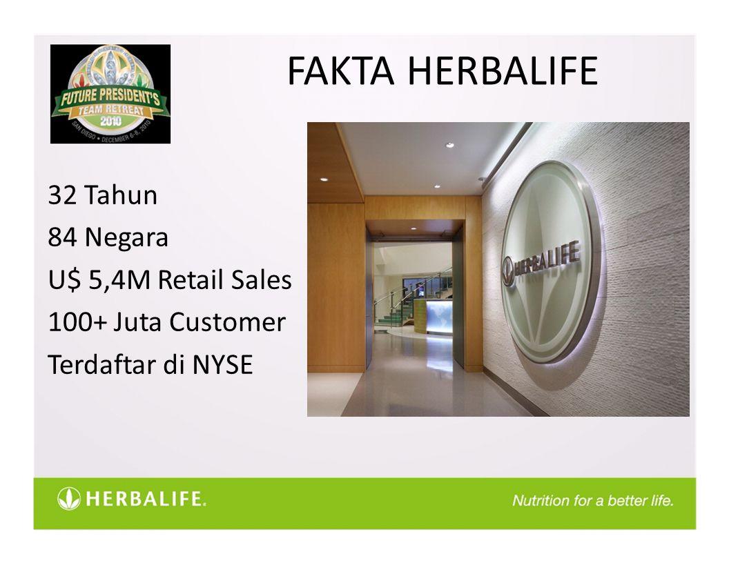 FAKTA HERBALIFE 32 Tahun 84 Negara U$ 5,4M Retail Sales 100+ Juta Customer Terdaftar di NYSE
