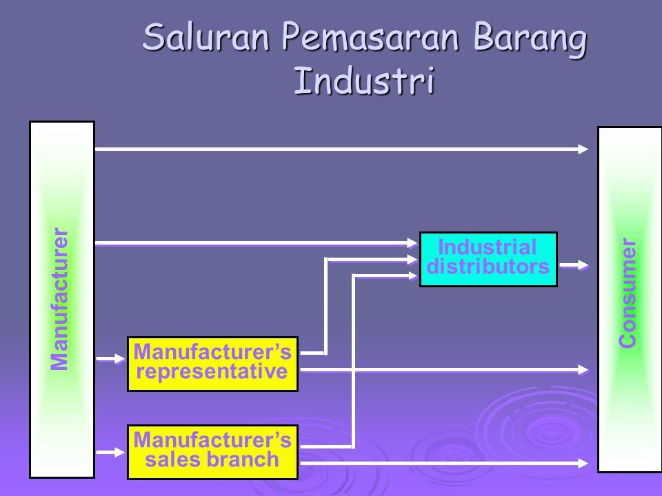 Intensitas Distribusi  Faktor-faktor yang dipertimbangkan dalam menentukan intensitas distribusi Karakteristik pasar sasaran, produk dan persyaratan yang mungkin dibebankan kepada perantara.