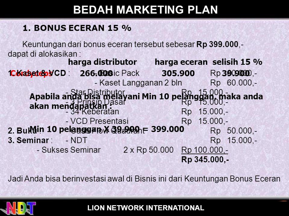 for LION NETWORK INTERNATIONAL BEDAH MARKETING PLAN 2.