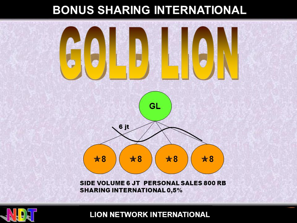 for LION NETWORK INTERNATIONAL BONUS SHARING INTERNATIONAL GL 88 88 88 6 jt SIDE VOLUME 6 JT PERSONAL SALES 800 RB SHARING INTERNATIONAL 0,5% 88