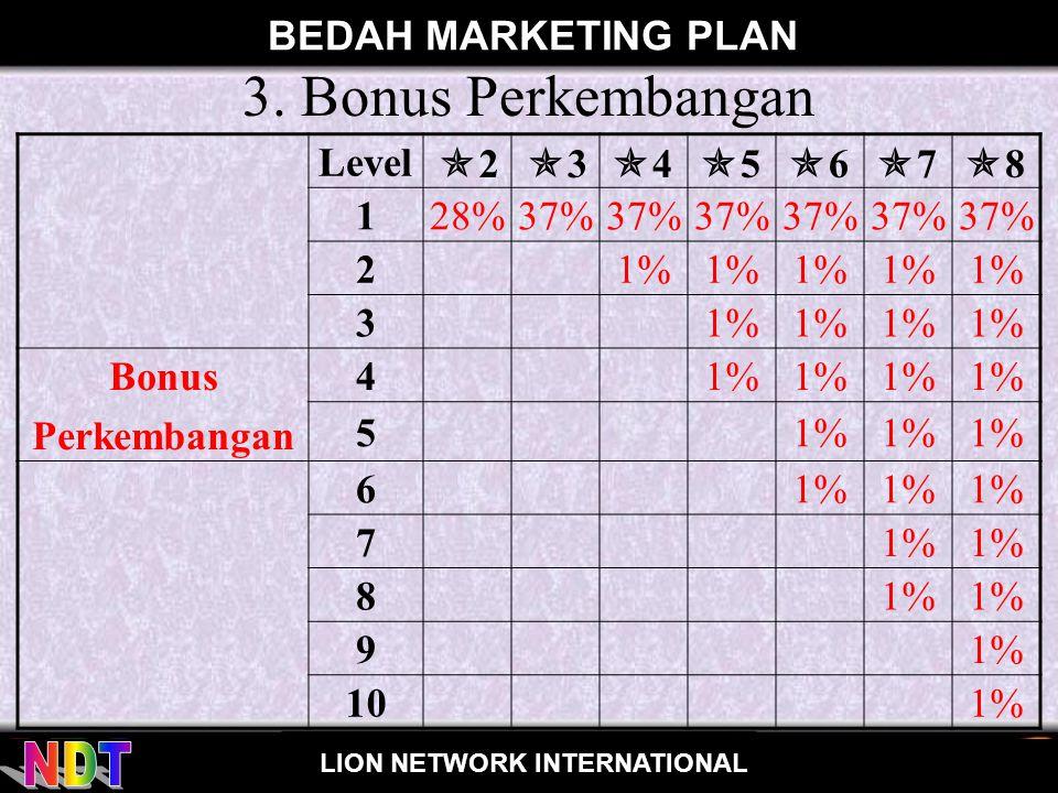 for LION NETWORK INTERNATIONAL 3.
