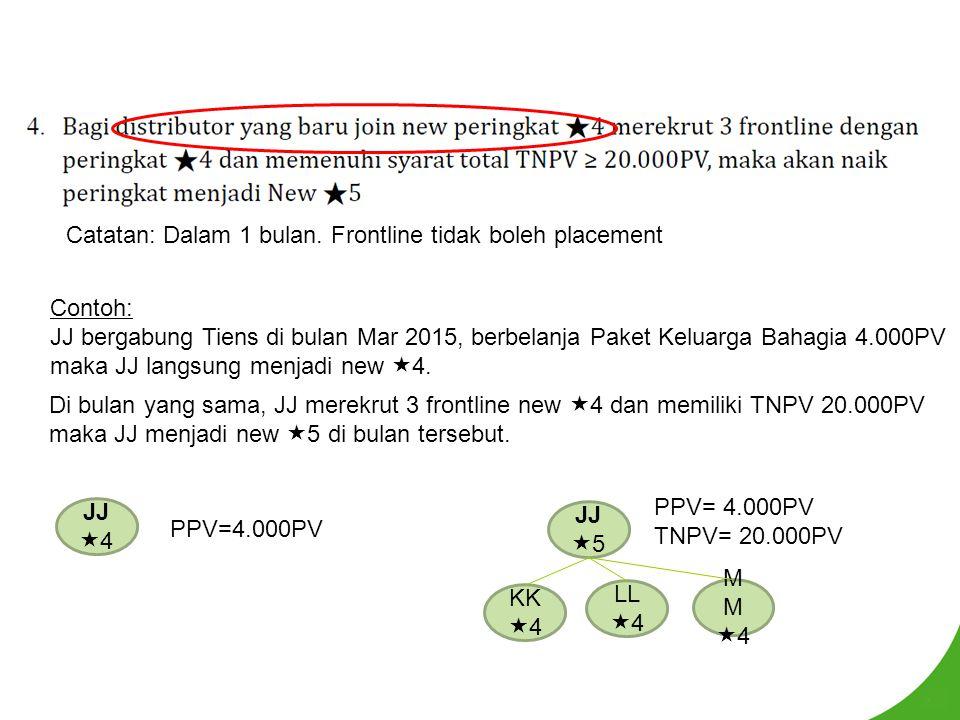 Catatan: Dalam 1 bulan. Frontline tidak boleh placement Contoh: JJ bergabung Tiens di bulan Mar 2015, berbelanja Paket Keluarga Bahagia 4.000PV maka J