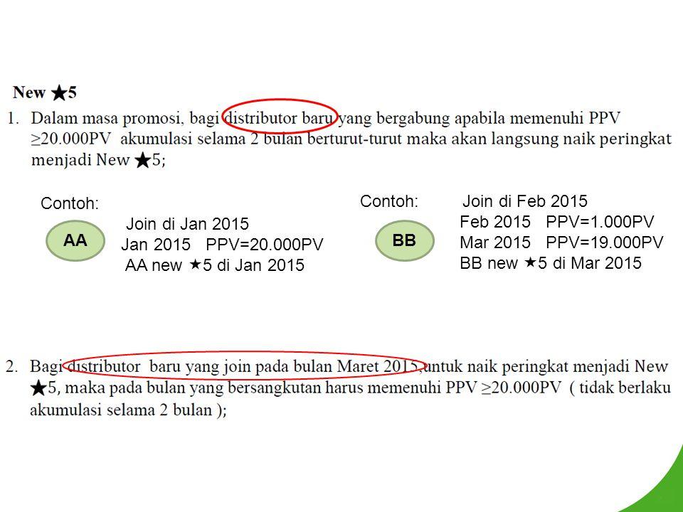 Contoh: Join di Feb 2015 Feb 2015 PPV=1.000PV Mar 2015 PPV=19.000PV BB new  5 di Mar 2015 Contoh: Join di Jan 2015 Jan 2015 PPV=20.000PV AA new  5 d
