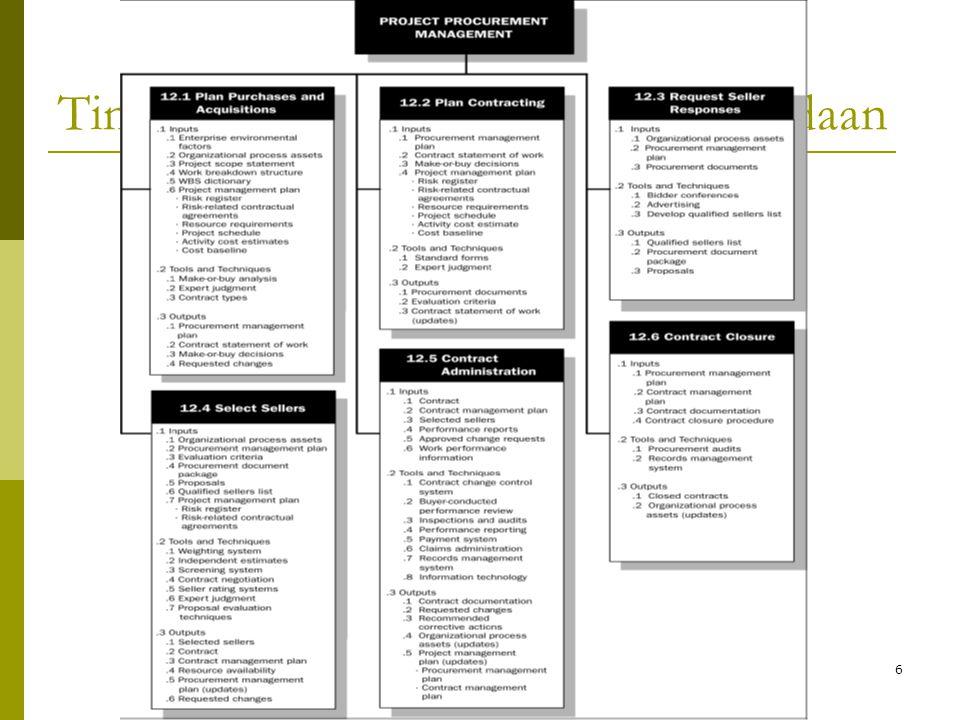 PI3163 MPTI_D3 IMD6 Tinjauan Umum Manajemen Pengadaan