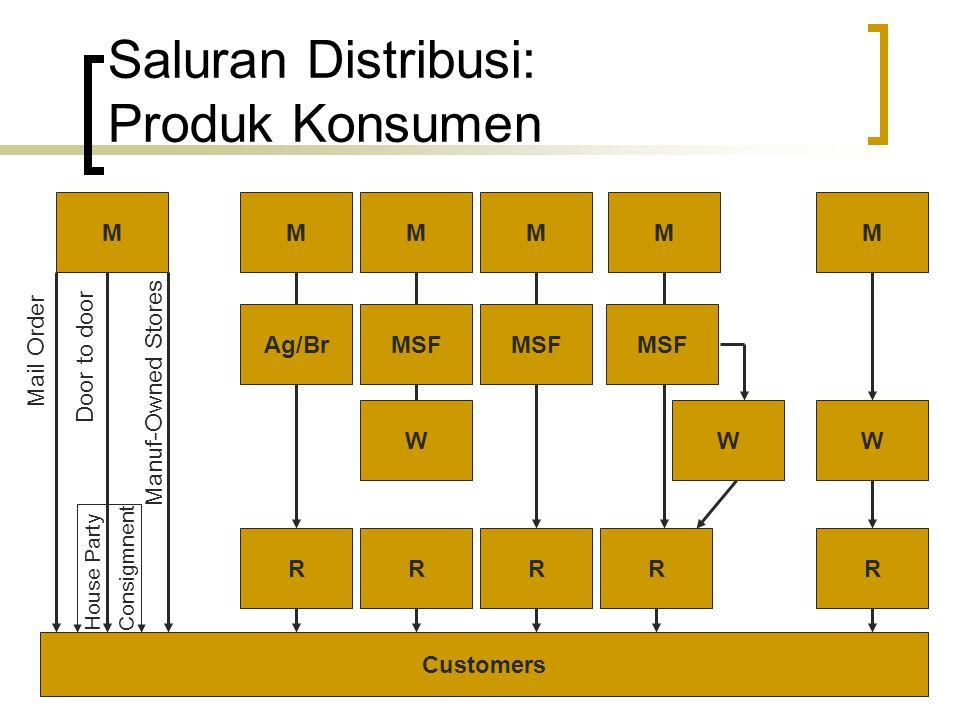 Saluran Distribusi: Produk Industri MMM MSF W RRR Customers
