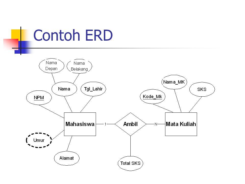 Contoh ERD