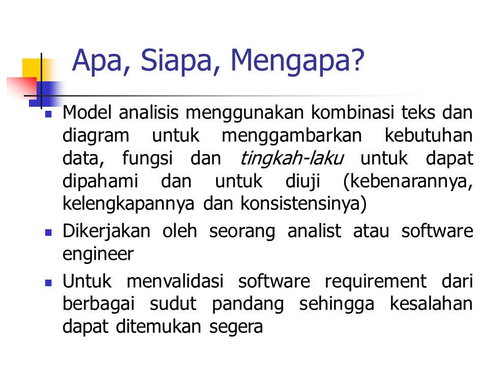 Apa, Siapa, Mengapa? Model analisis menggunakan kombinasi teks dan diagram untuk menggambarkan kebutuhan data, fungsi dan tingkah-laku untuk dapat dip