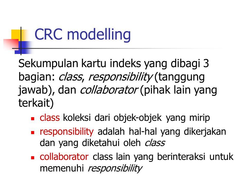 CRC modelling Sekumpulan kartu indeks yang dibagi 3 bagian: class, responsibility (tanggung jawab), dan collaborator (pihak lain yang terkait) class k