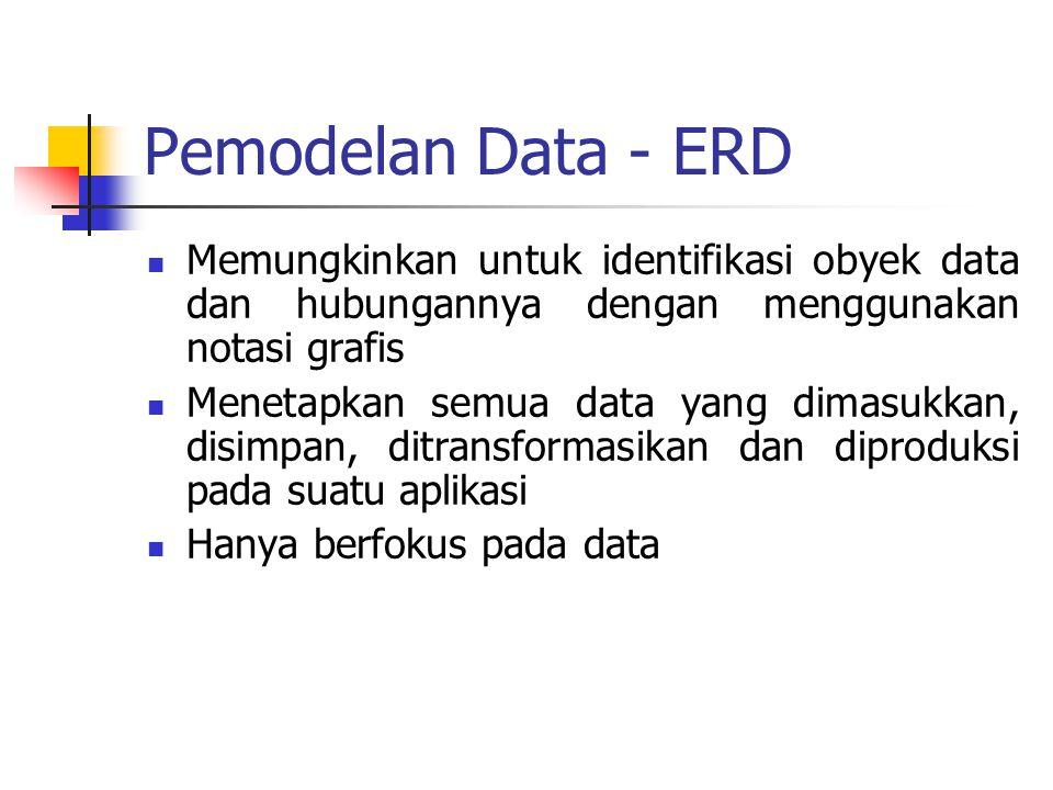 Pemodelan Data - ERD Memungkinkan untuk identifikasi obyek data dan hubungannya dengan menggunakan notasi grafis Menetapkan semua data yang dimasukkan