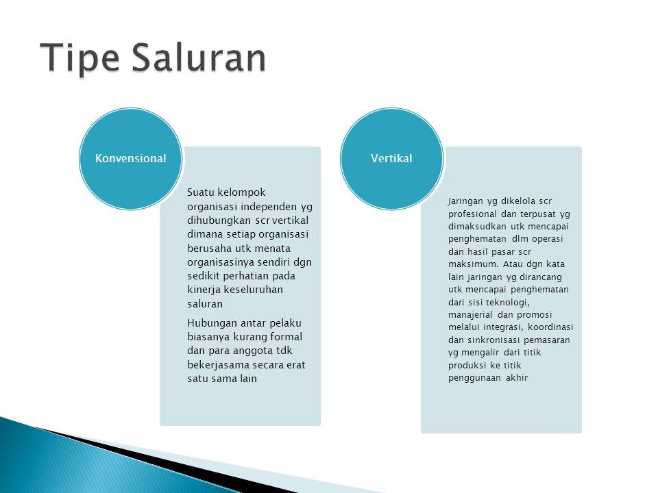 Suatu kelompok organisasi independen yg dihubungkan scr vertikal dimana setiap organisasi berusaha utk menata organisasinya sendiri dgn sedikit perhat