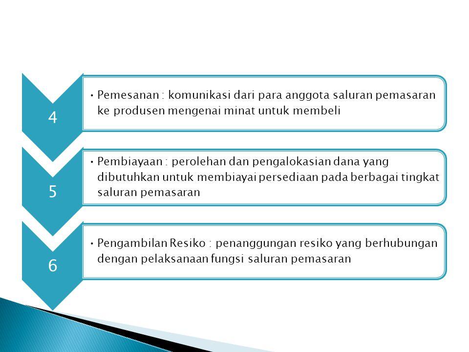 4 Pemesanan : komunikasi dari para anggota saluran pemasaran ke produsen mengenai minat untuk membeli 5 Pembiayaan : perolehan dan pengalokasian dana