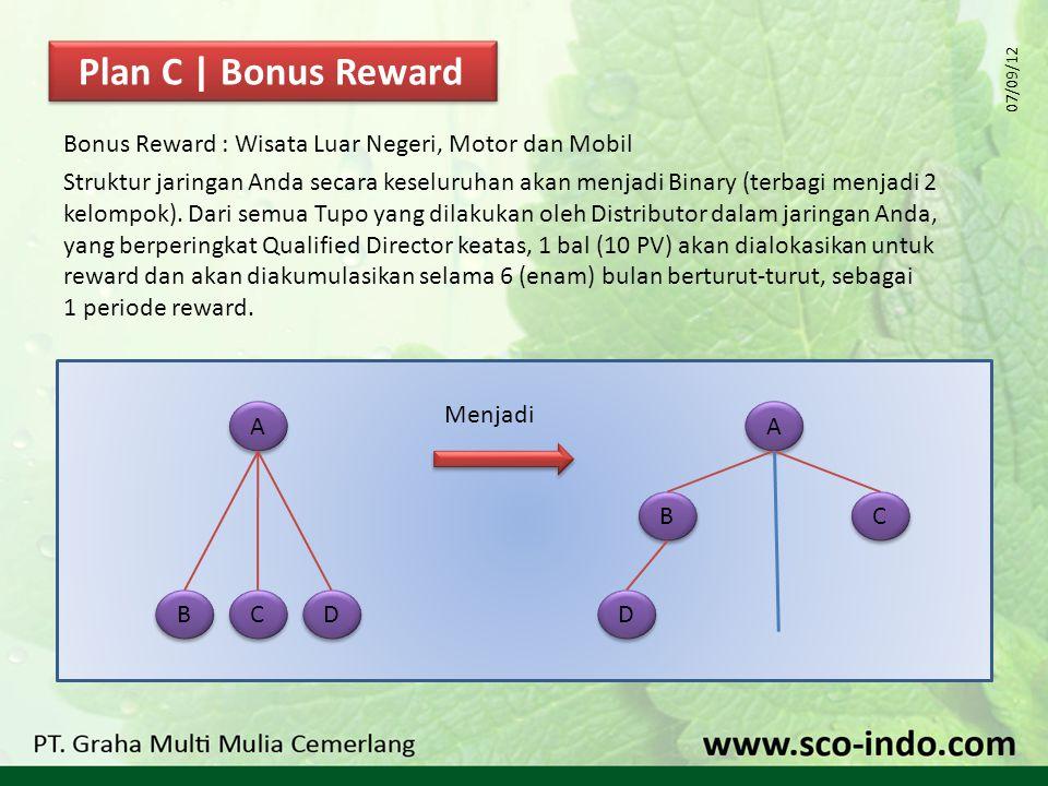 Bonus Reward : Wisata Luar Negeri, Motor dan Mobil Struktur jaringan Anda secara keseluruhan akan menjadi Binary (terbagi menjadi 2 kelompok).