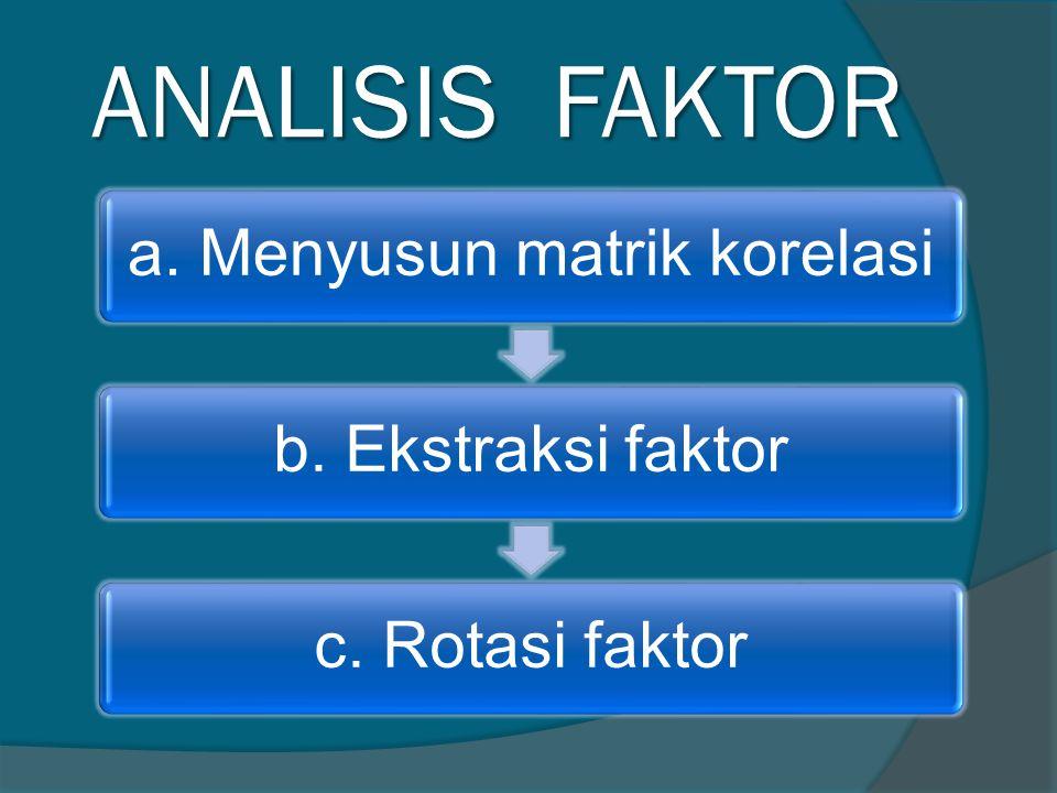 ANALISIS FAKTOR a. Menyusun matrik korelasib. Ekstraksi faktorc. Rotasi faktor