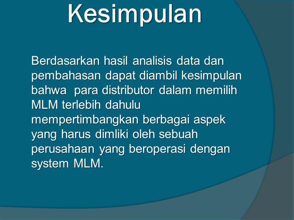 Kesimpulan Berdasarkan hasil analisis data dan pembahasan dapat diambil kesimpulan bahwa para distributor dalam memilih MLM terlebih dahulu mempertimbangkan berbagai aspek yang harus dimliki oleh sebuah perusahaan yang beroperasi dengan system MLM.