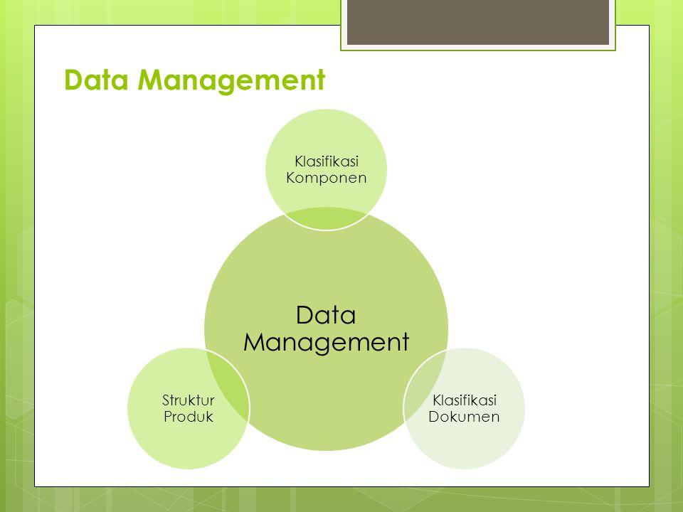 Data Management Klasifikasi Komponen Klasifikasi Dokumen Struktur Produk