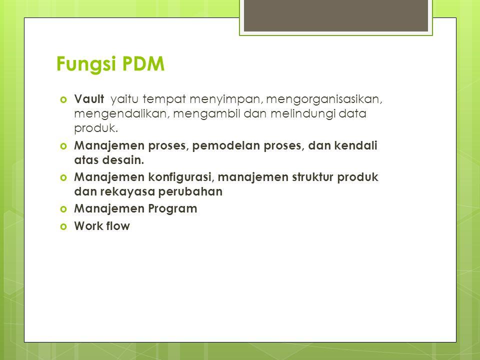Fungsi PDM  Vault yaitu tempat menyimpan, mengorganisasikan, mengendalikan, mengambil dan melindungi data produk.  Manajemen proses, pemodelan prose