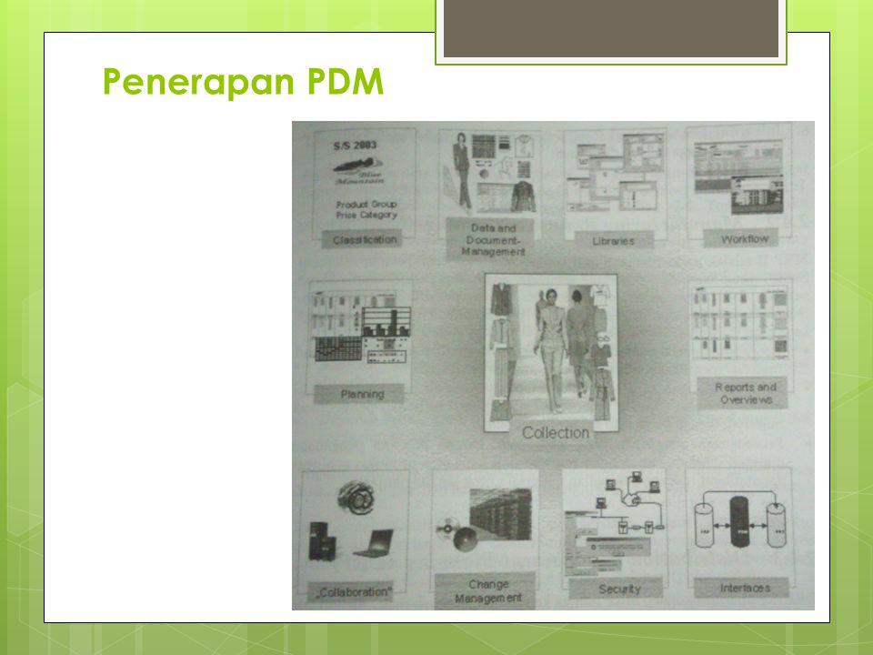 Penerapan PDM