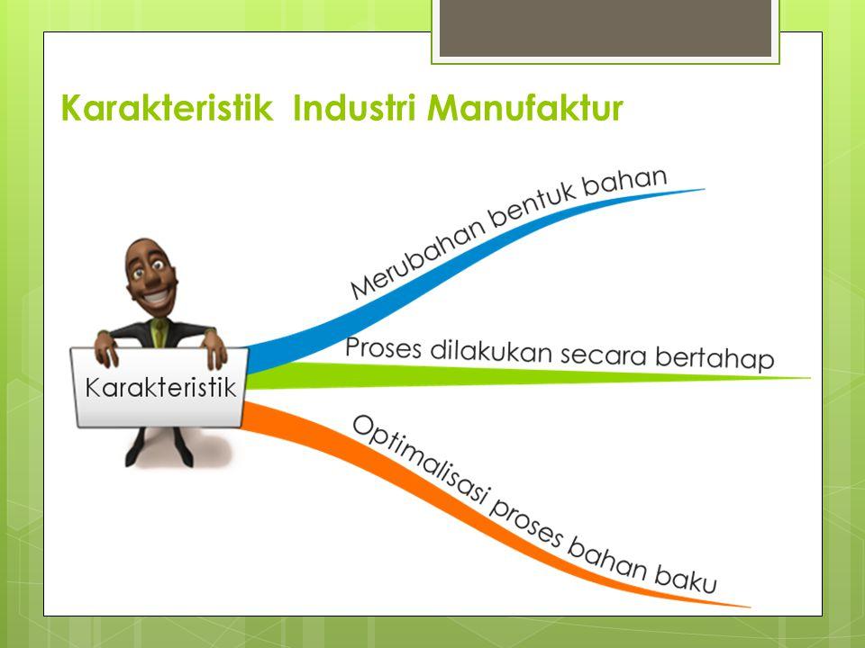 Karakteristik Industri Manufaktur