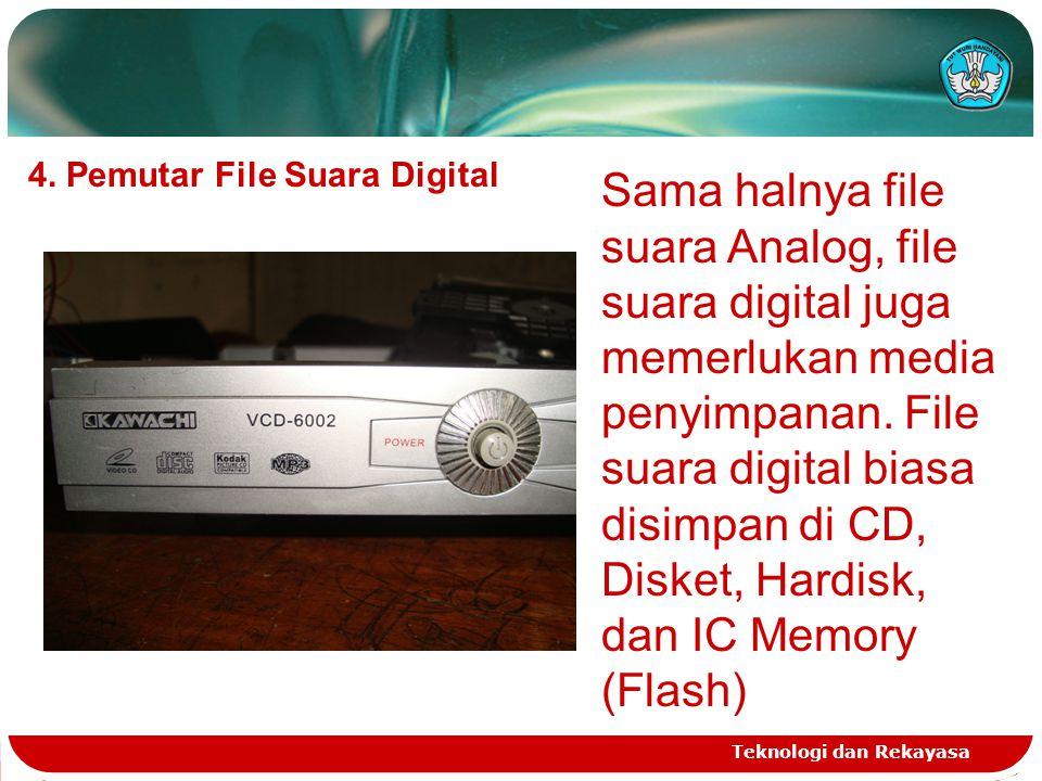 Teknologi dan Rekayasa 4. Pemutar File Suara Digital Sama halnya file suara Analog, file suara digital juga memerlukan media penyimpanan. File suara d