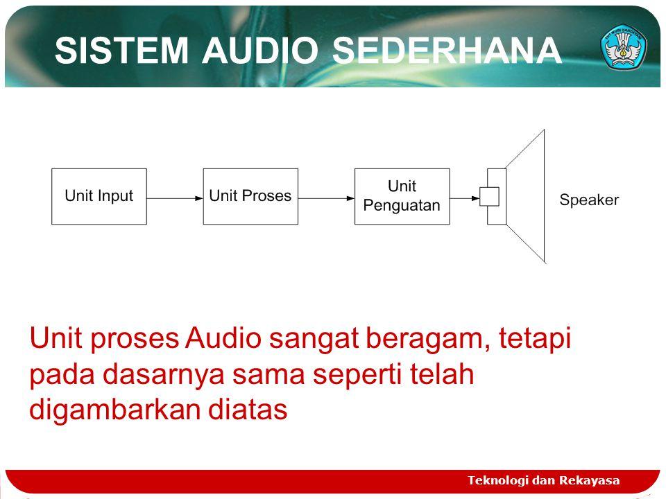 SISTEM AUDIO SEDERHANA Teknologi dan Rekayasa Unit proses Audio sangat beragam, tetapi pada dasarnya sama seperti telah digambarkan diatas