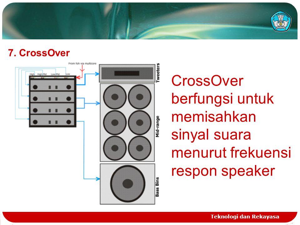 Teknologi dan Rekayasa 7. CrossOver CrossOver berfungsi untuk memisahkan sinyal suara menurut frekuensi respon speaker