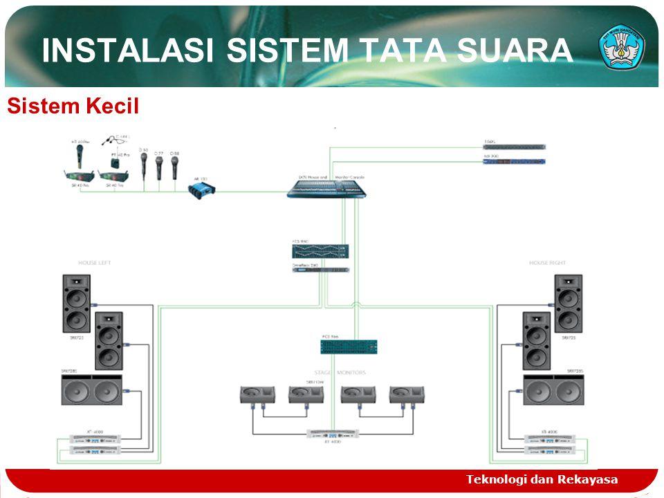 INSTALASI SISTEM TATA SUARA Teknologi dan Rekayasa Sistem Kecil
