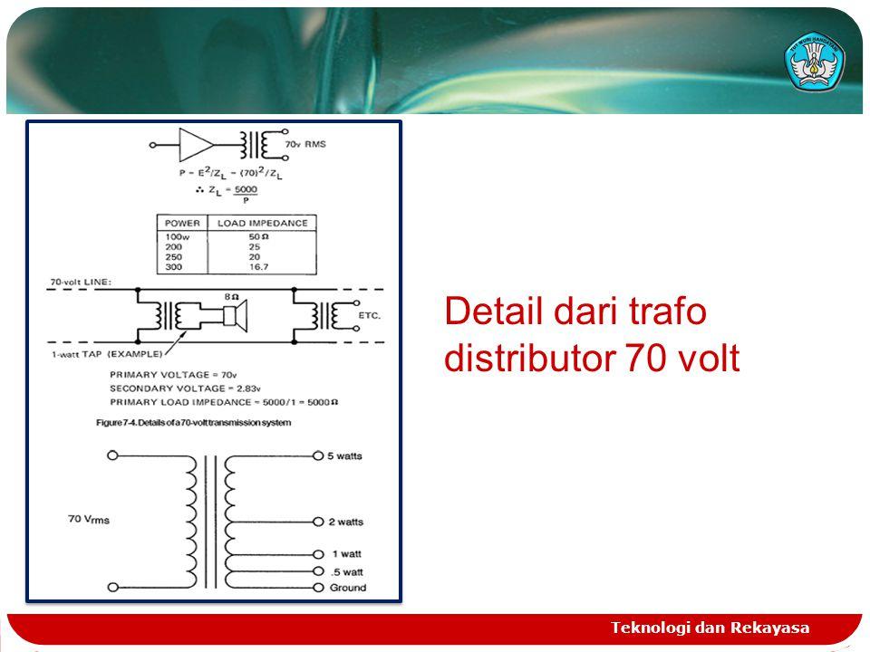 Teknologi dan Rekayasa Detail dari trafo distributor 70 volt