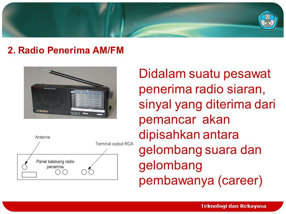 Teknologi dan Rekayasa 2. Radio Penerima AM/FM Didalam suatu pesawat penerima radio siaran, sinyal yang diterima dari pemancar akan dipisahkan antara