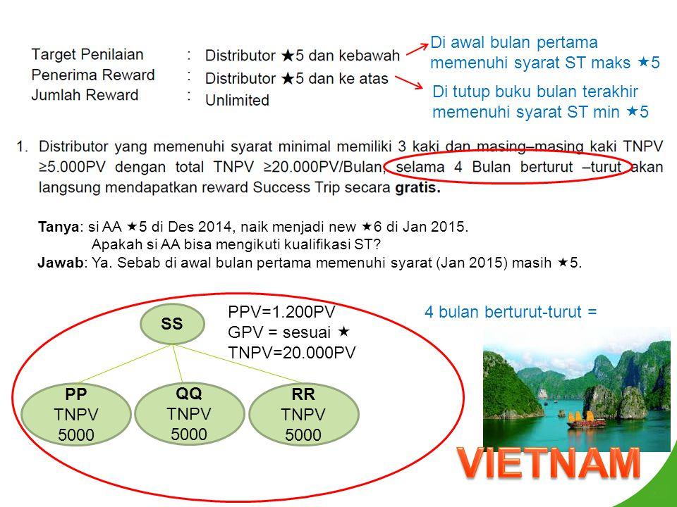 Di tutup buku bulan terakhir memenuhi syarat ST min  5 Di awal bulan pertama memenuhi syarat ST maks  5 SS PP TNPV 5000 QQ TNPV 5000 RR TNPV 5000 PP