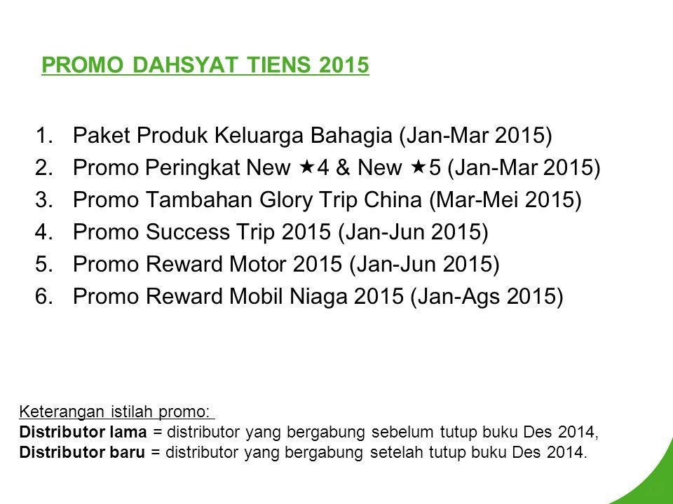 PROMO DAHSYAT TIENS 2015 1.Paket Produk Keluarga Bahagia (Jan-Mar 2015) 2.Promo Peringkat New  4 & New  5 (Jan-Mar 2015) 3.Promo Tambahan Glory Trip